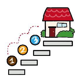 マイホーム購入の基本の流れ